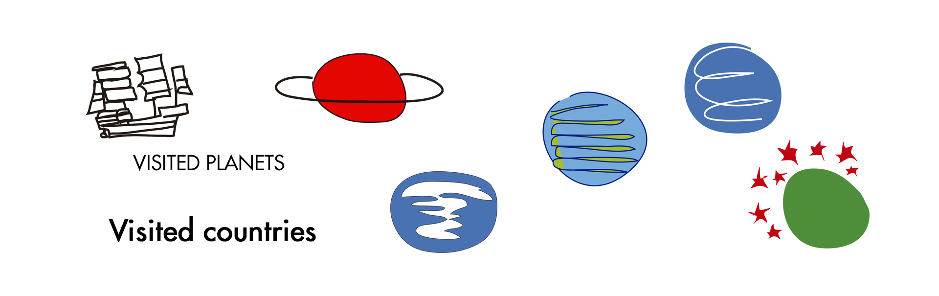 Planetes Visitats